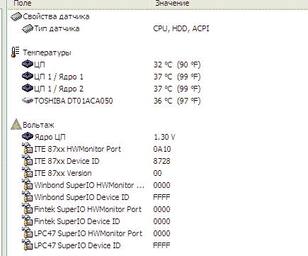 Intel Core 2 Duo E8500 тест в AIDA64