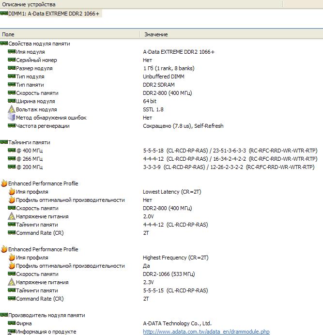A-DATA DDR-2 тестирование памяти