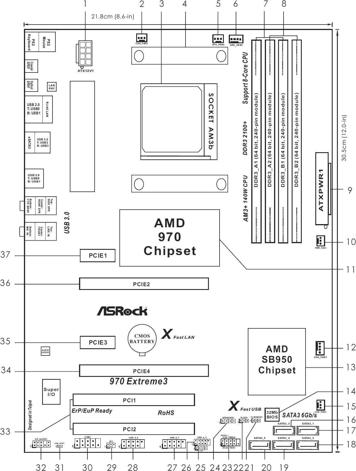 ASRock 970 Extreme3 - материнская плата сокет AM3+