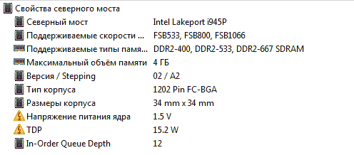 Intel Lakeport i945P чипсет ECS Elitegroup 945P-A Ver:3.0