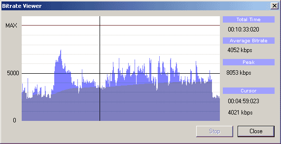 Bitrate Viewer