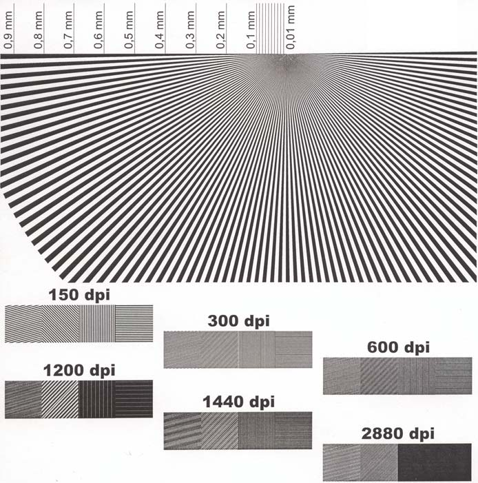 Картинки для проверки черно-белого принтера