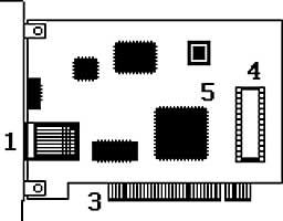 Сетевые карты PCI - UTP RJ-45